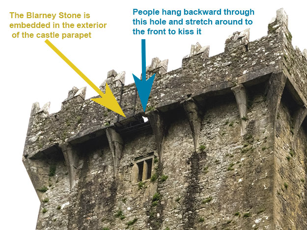 Close up of the hole through which visitors must hang wen kissing the Blarney Stone
